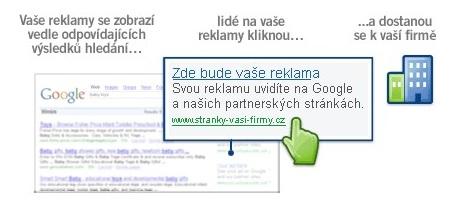 Vaše reklama se zobrazí vedle relevantních výsledků vyhledávání.